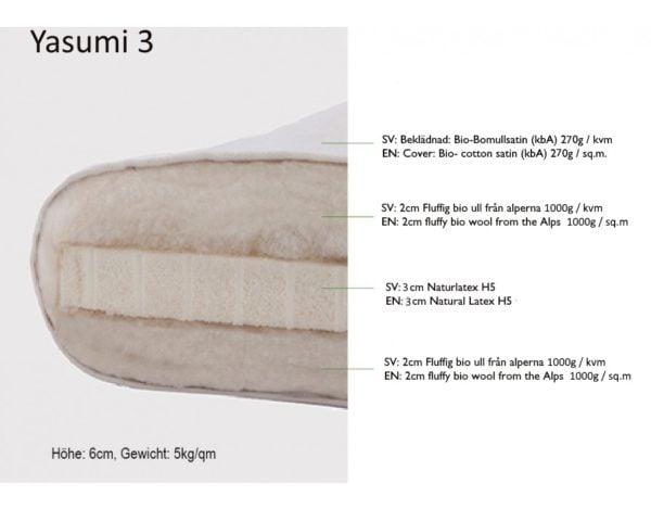 Twin futon från tyska Futonwerk